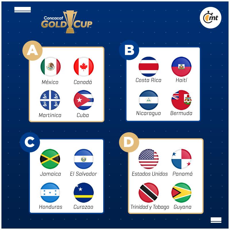 Grupos Copa Oro 2019: Confirmados