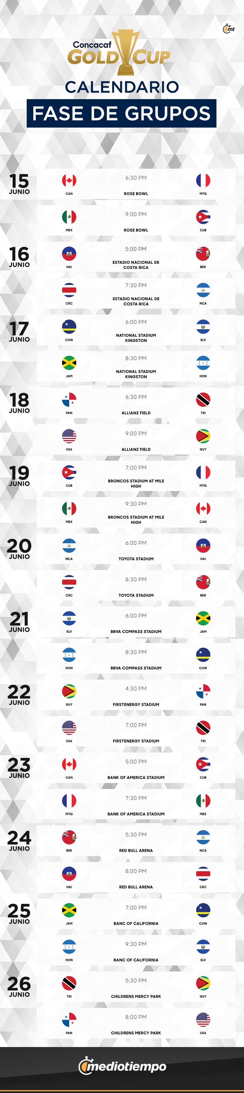 Calendario Copa.Copa Oro 2019 Calendario Y Horario De Los Partidos De Fase De