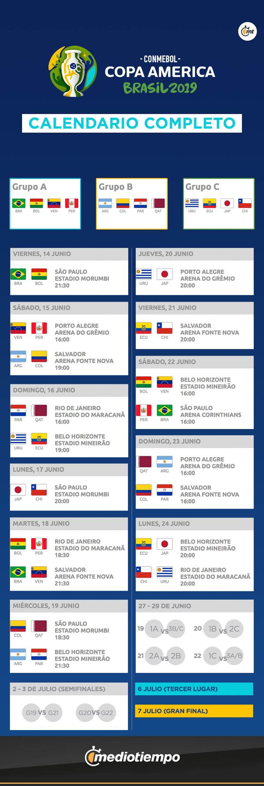 Calendario Copa.Calendario Conmebol Copa America Brasil 2019 Horarios Y Grupos