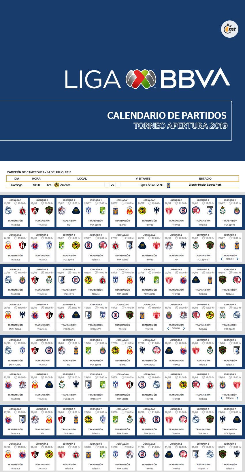 Futbol Calendario.Calendario Apertura 2019 Liga Mx Fechas Y Horario Del Futbol
