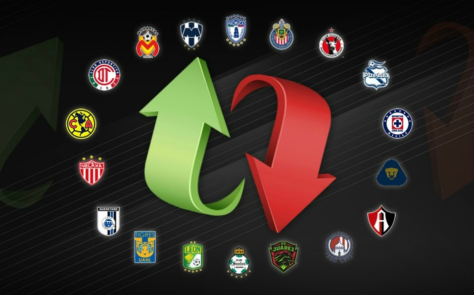 tabla general liga mx 2020 al momento